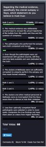 Medical Evidence Poll
